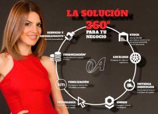 Grupo Andrés solución 360