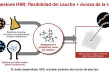 Bridgestone HSR