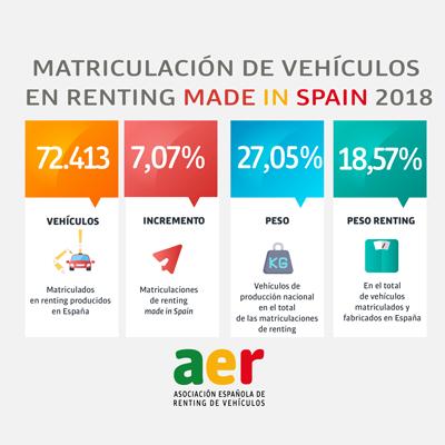 renting nacional
