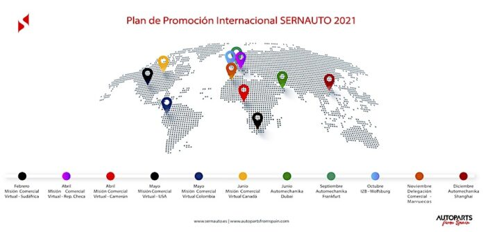 SERNAUTO da a conocer su Plan de Promoción Internacional para 2021