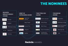 Los Recircle Awards 2021 se amplían con seis nuevas categorías de premios