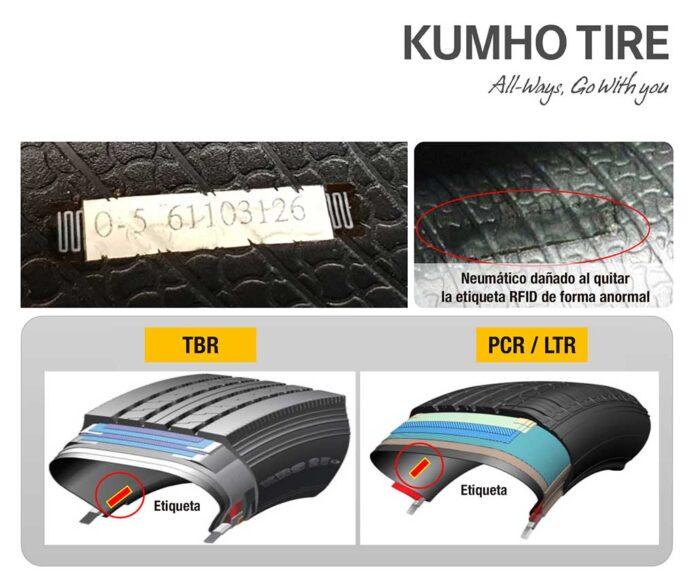 Kumho Tire denuncia etiqueta
