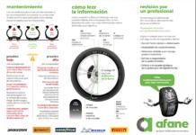 campaña CONEPA dos ruedas